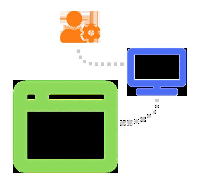 Criação de Websites - Painel Administrativo